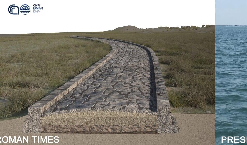 Reconstructietekening van de Romeinse weg en een foto van het kanaal dat de weg nu bedekt.  (beeld Antonio Calandriello en Giuseppe D'Acunto / Fantina Madricardo)