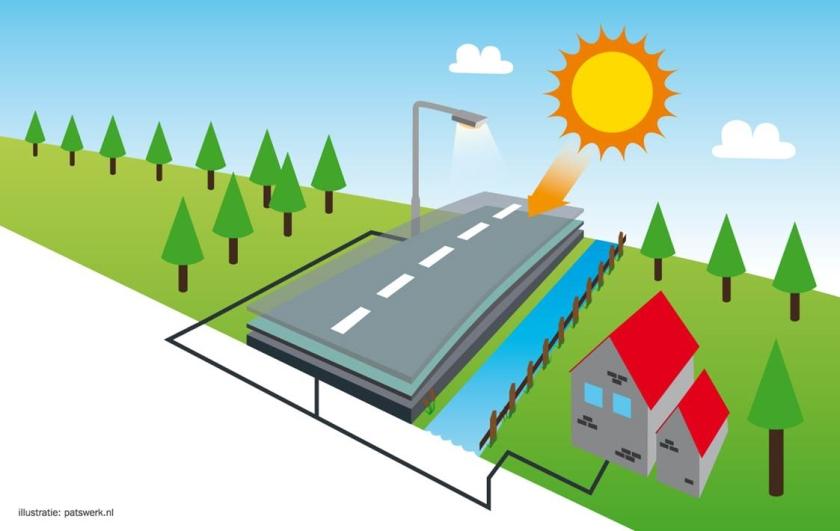 Televisie kijken dankzij fietspad op zonne-energie