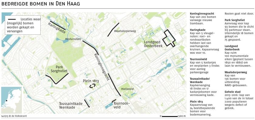 Haagse kaplust wekt weerstand