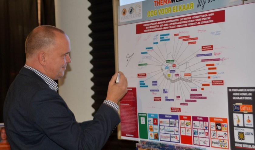 Wethouder Maarten Prinssen zet zijn handtekening. (foto: Henk Lunenburg)