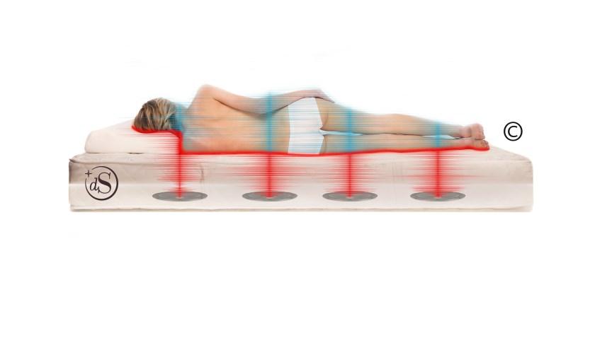Vibraties stimuleren de bloedsomloop en spieren