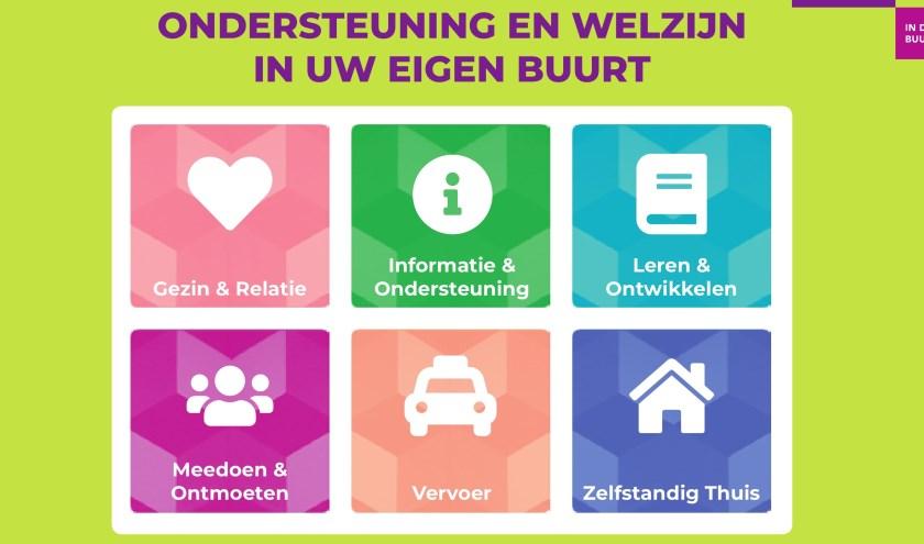 www.tomindebuurt.nl
