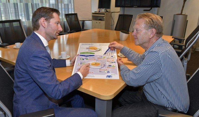 """Wethouder financiën Jeffrey Keus (l) is duidelijk: """"Nu geen maatregelen treffen, betekent volgend jaar weer een probleem."""" (Foto: Erwin Dijkgraaf)"""