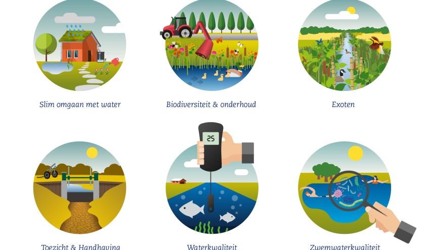 Waterschap Vechtstromen heeft zes speerpunten benoemd om in te spelen op zomerse zaken die bijzondere aandacht vragen en in de belangstelling staan.