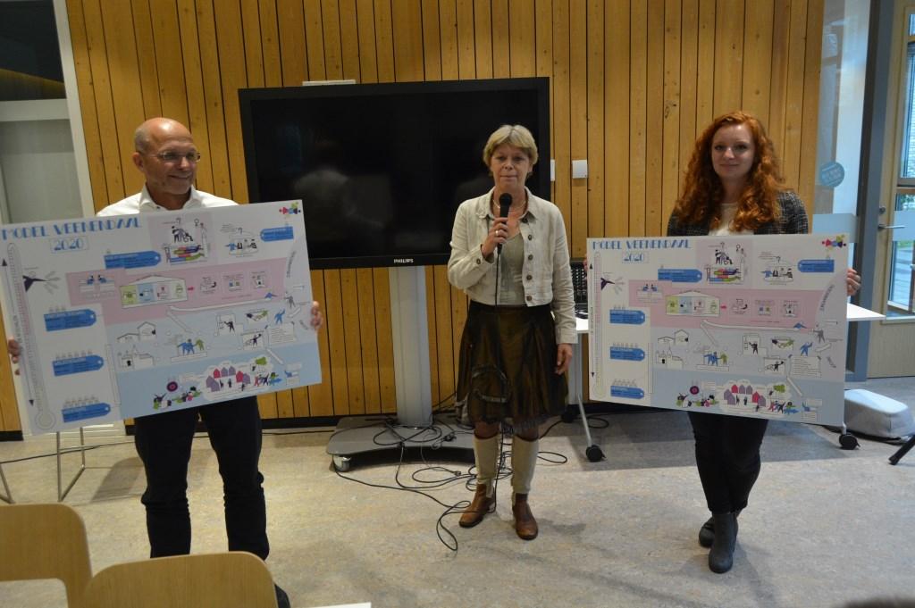 Veenendaal planbord speelveld 2020 met Joost, Emmy van Brakel en Gabriella Boehmer.  © DPG Media