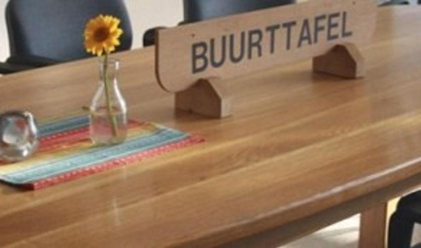 Buurttafel Arnhems Hart