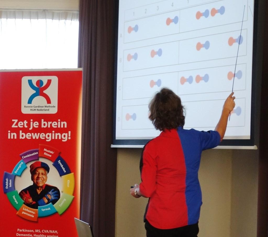 Een les RG met symbolen op de scherm. Foto: Lennart Walli © DPG Media