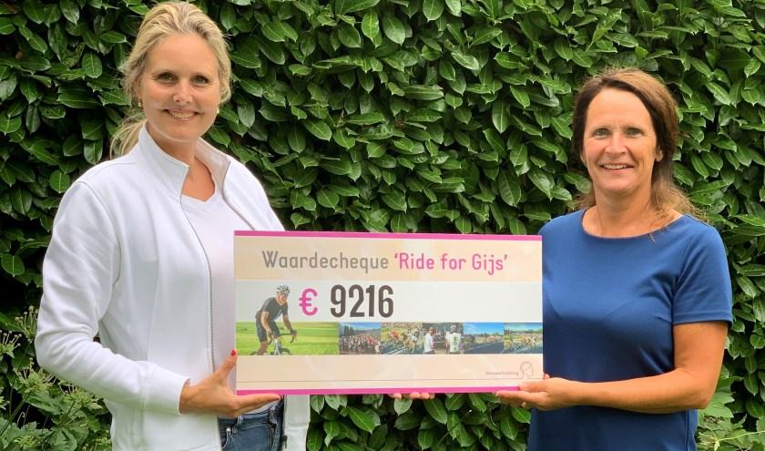 Ilse de Rouw en Lisette van Beekom met de cheque. Ride for Gijs heeft ruim 9.000 euro opgebracht. Meer dan ze ooit hadden durven dromen.