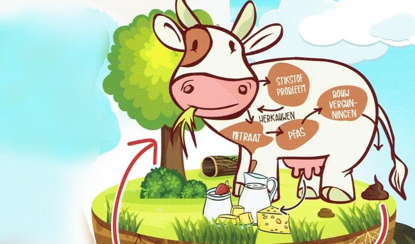 <p>Duurzaam Groede houdt zondag 12 september een vegetarische proeverij en een stikstofsymposium in Groede.</p>