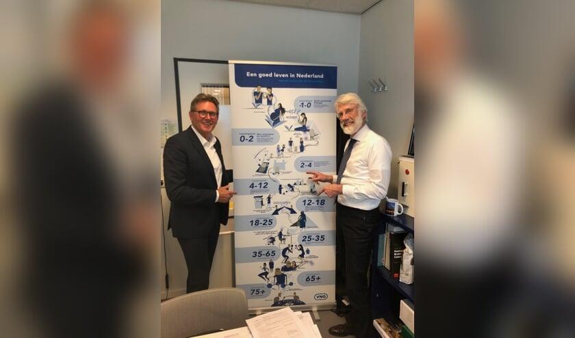 Gerben van Duin en professor Erik Scherder met de levensloop 'Een goed leven in Nederland'.