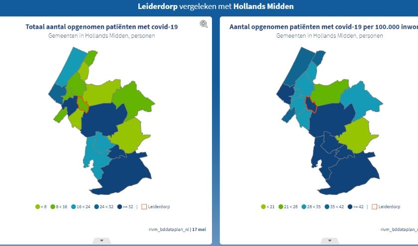 Het aantal opgenomen covid-19 patiënten en het aantal coronabesmettingen in  Leiderdorp (rood omrand) en de rest van de regio Hollands Midden.