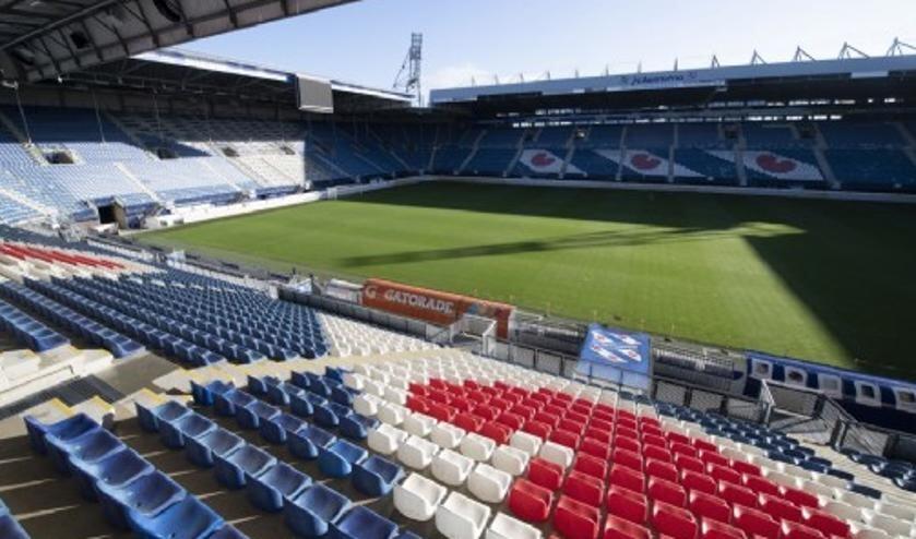 Het stadion van sc Heerenveen.