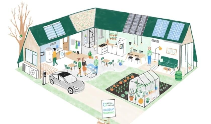 Zien en ervaren in het Duurzaam Droomhuis